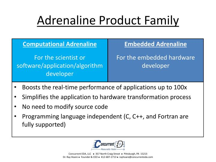 Adrenaline Product Family