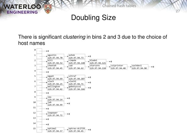 Doubling Size