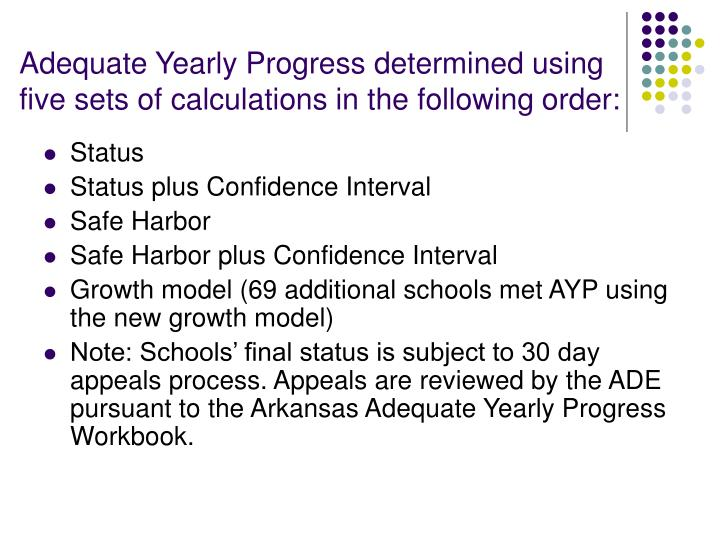 Adequate Yearly Progress determined using five sets of calculations in the following order: