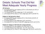 details schools that did not meet adequate yearly progress