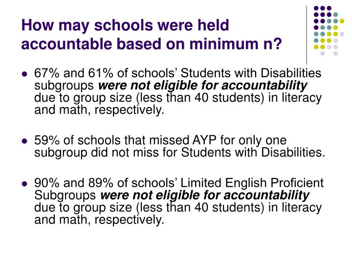 How may schools were held accountable based on minimum n?