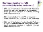 how may schools were held accountable based on minimum n