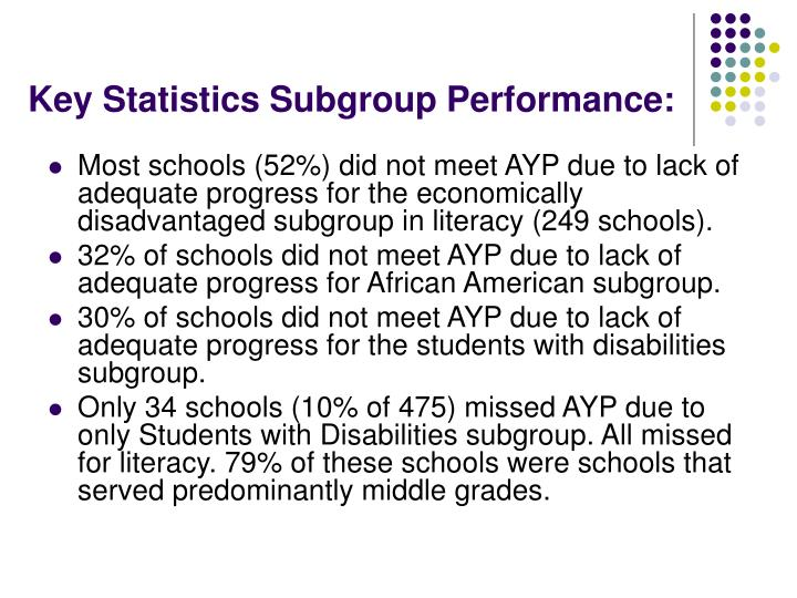 Key Statistics Subgroup Performance: