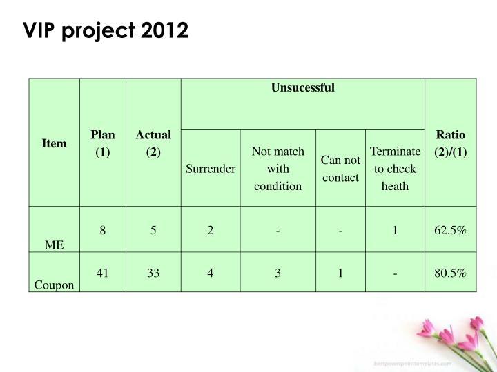 VIP project 2012