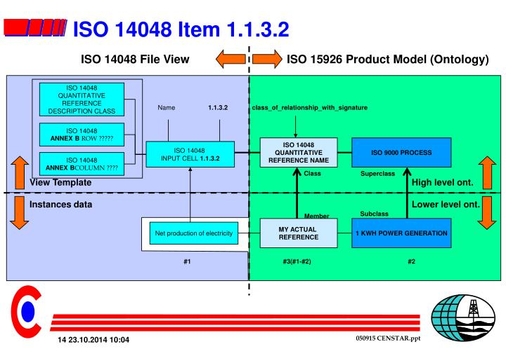 ISO 14048 File View