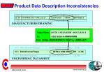 product data description inconsistencies