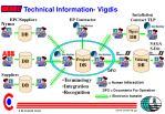 technical information vigdis