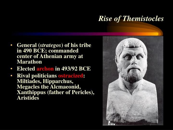 Rise of Themistocles