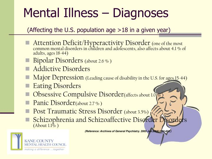 PPT - The Kane County Mental Health Council PowerPoint ...