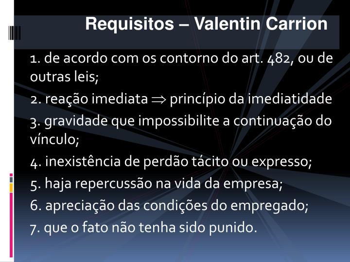 Requisitos – Valentin Carrion