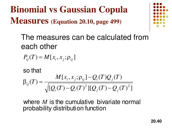 Binomial vs Gaussian Copula Measures