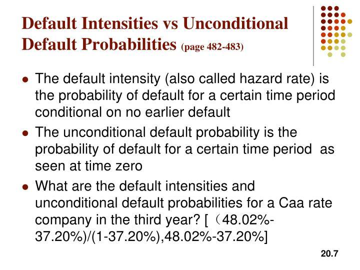 Default Intensities vs Unconditional Default Probabilities