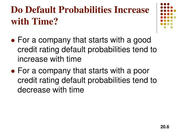 Do Default Probabilities Increase with Time?