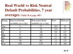 real world vs risk neutral default probabilities 7 year averages table 20 4 page 487