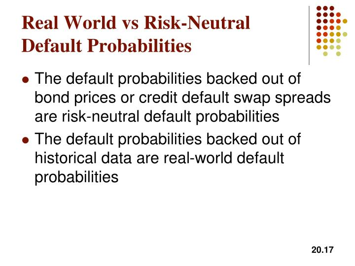 Real World vs Risk-Neutral Default Probabilities