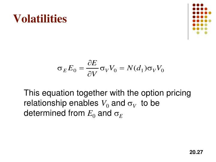 Volatilities