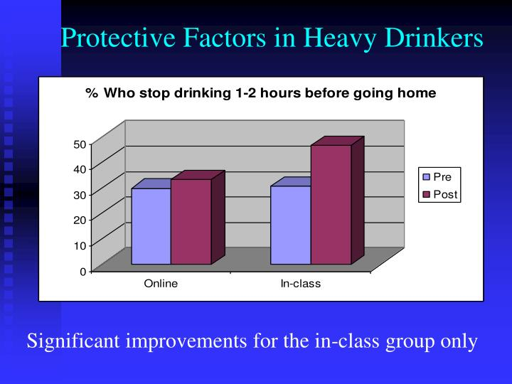 Protective Factors in Heavy Drinkers