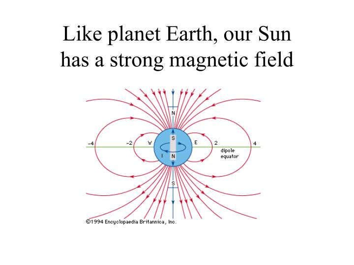 Like planet Earth, our Sun        has a strong magnetic field