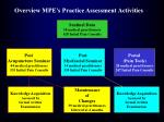 overview mpe s practice assessment activities