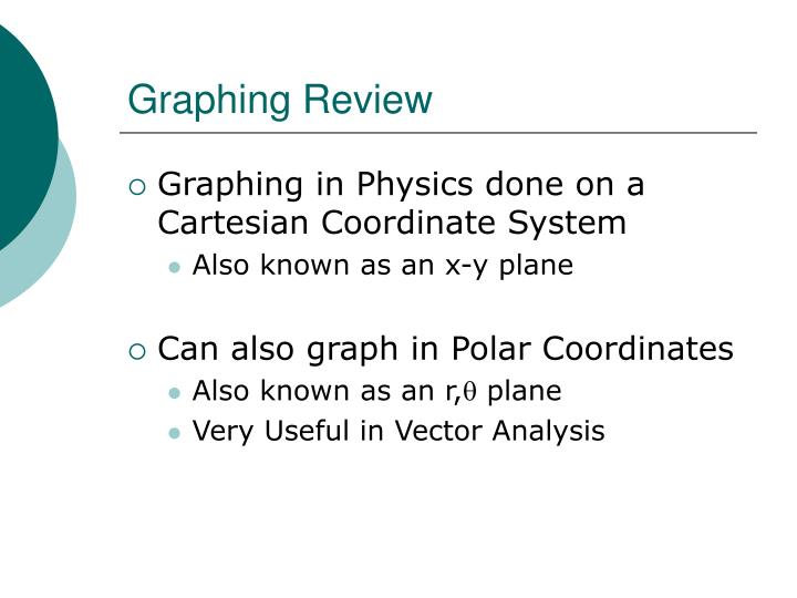 Graphing review