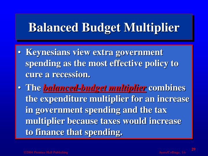 Balanced Budget Multiplier