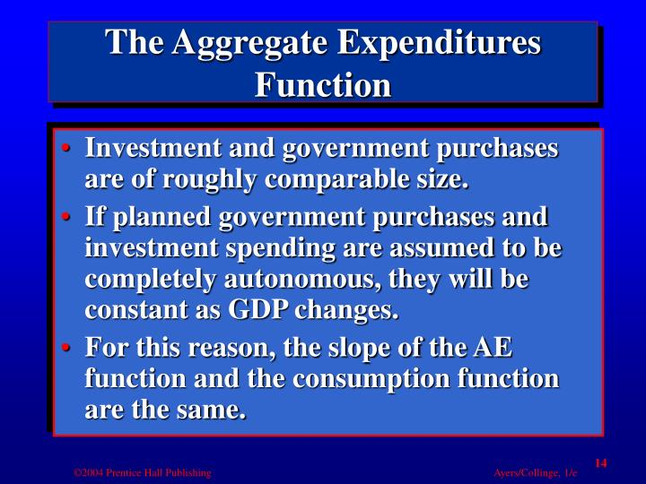 The Aggregate Expenditures Function