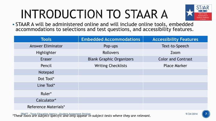 Introduction to staar a