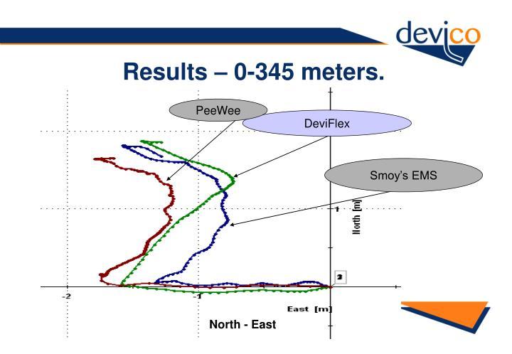 Results – 0-345 meters.