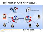 information grid architecture1