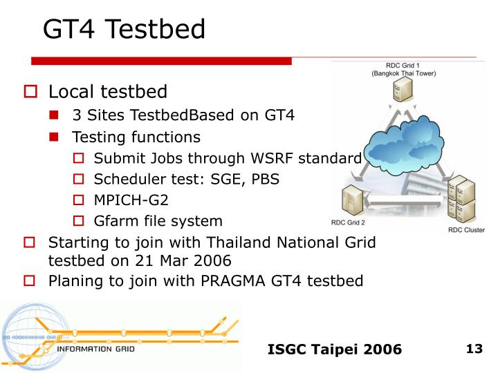 GT4 Testbed