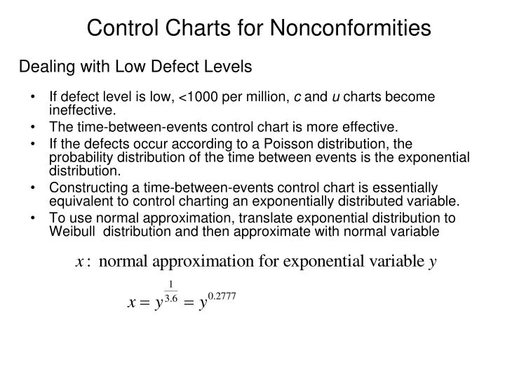 Control Charts for Nonconformities