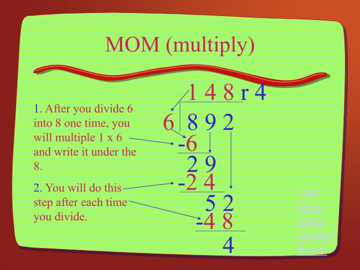 MOM (multiply)