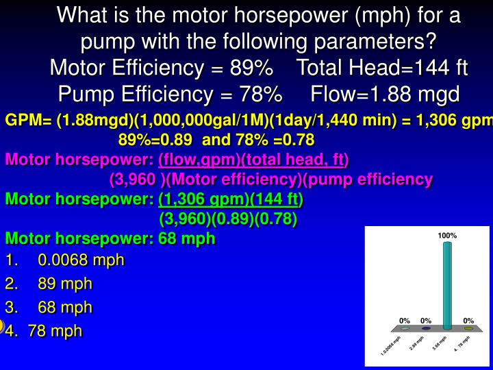 What is the motor horsepower (mph) for a pump with the following parameters?