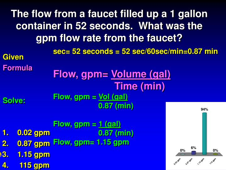 The flow from a faucet filled up a 1 gallon container in 52 seconds.  What was the gpm flow rate from the faucet?