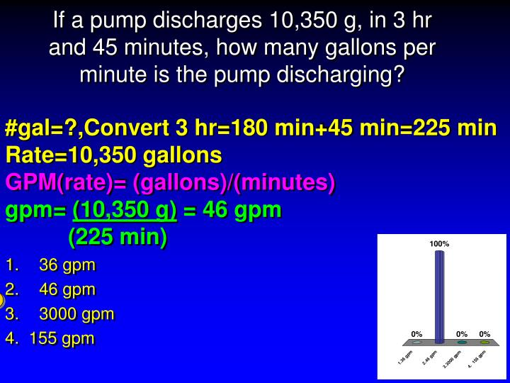 If a pump discharges 10,350 g, in 3 hr and 45 minutes, how many gallons per minute is the pump discharging?