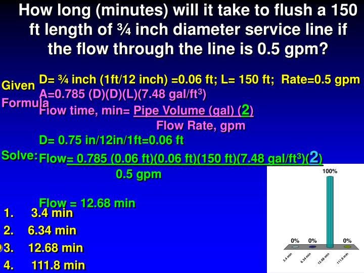 How long (minutes) will it take to flush a 150 ft length of ¾ inch diameter service line if the flow through the line is 0.5 gpm?