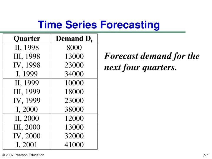 the different between time series forecasting method and casual forecasting This dataset can be used to compare time-series forecasting with trend and   finally, a comparison between the time-series model and causal model can be.