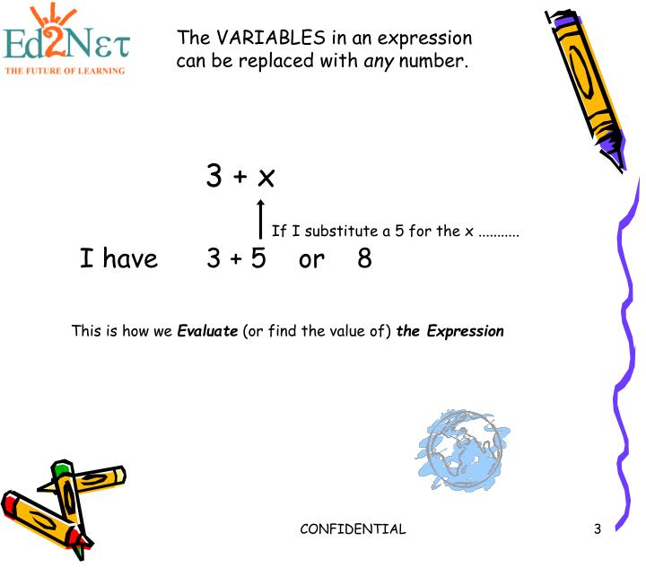 The VARIABLES in an expression