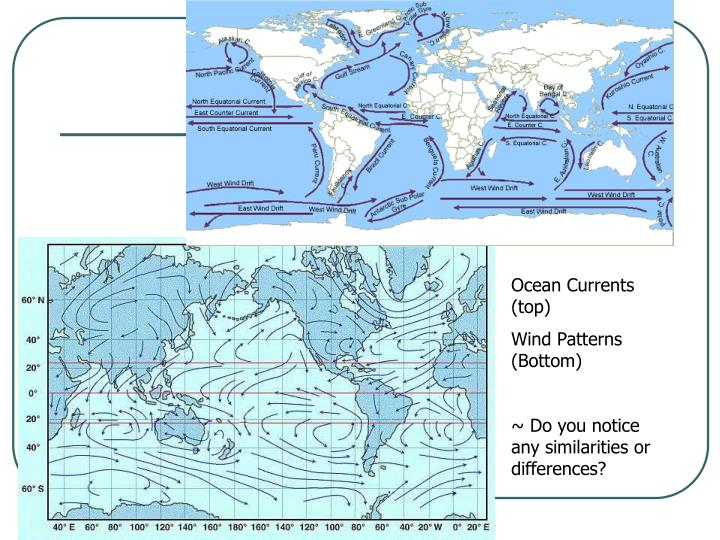 Ocean Currents (top)