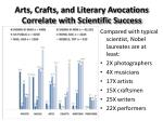 arts crafts and literary avocations correlate with scientific success