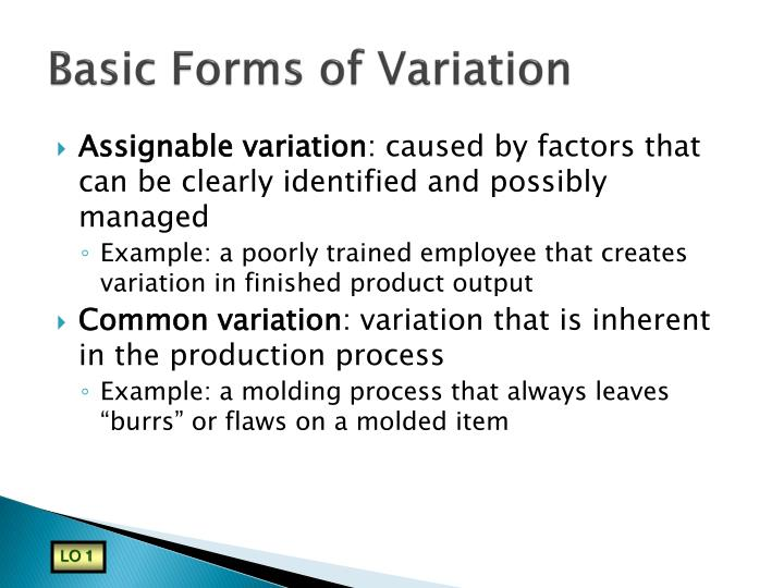 Basic Forms of Variation