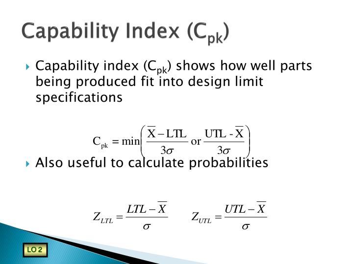 Capability Index (