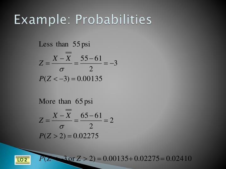 Example: Probabilities
