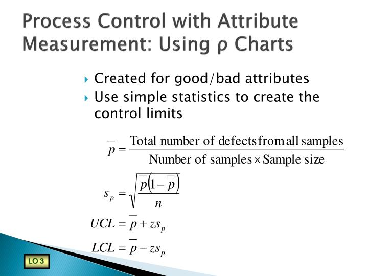 Process Control with Attribute Measurement: Using