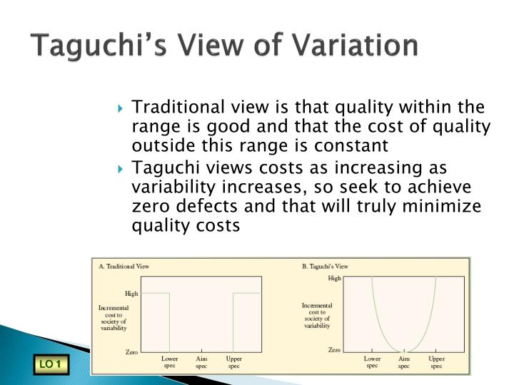 Taguchi's View of Variation