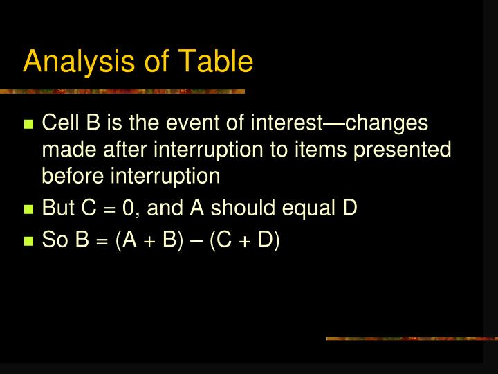 Analysis of Table