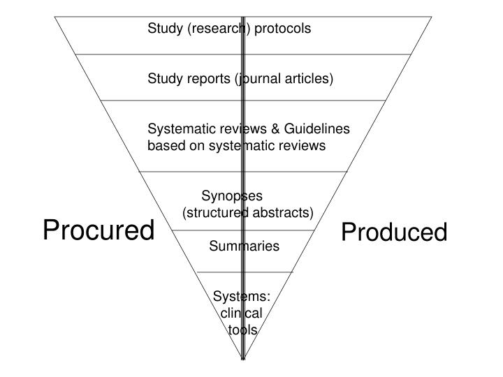 Study (research) protocols