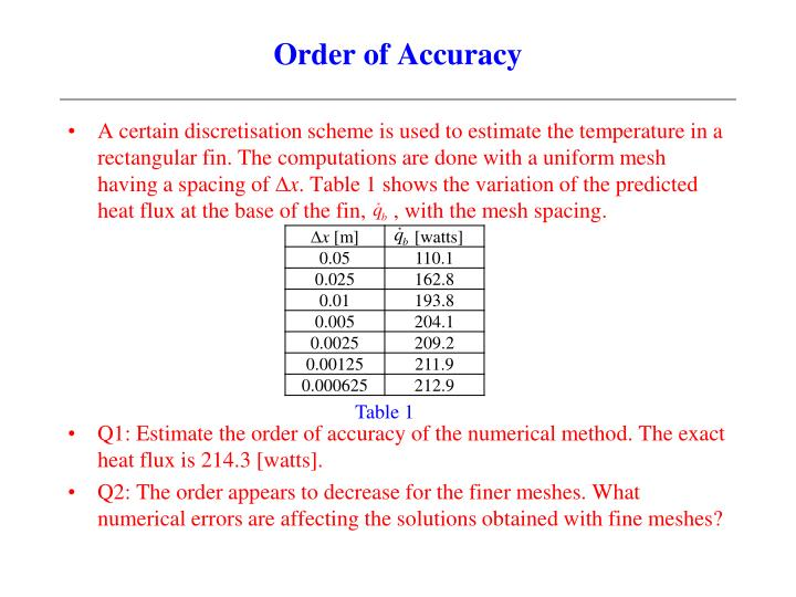 Order of Accuracy