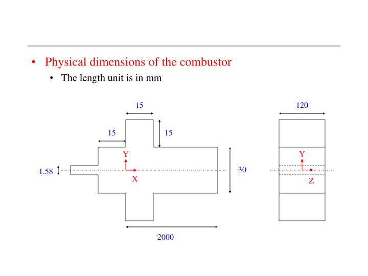 Physical dimensions of the combustor