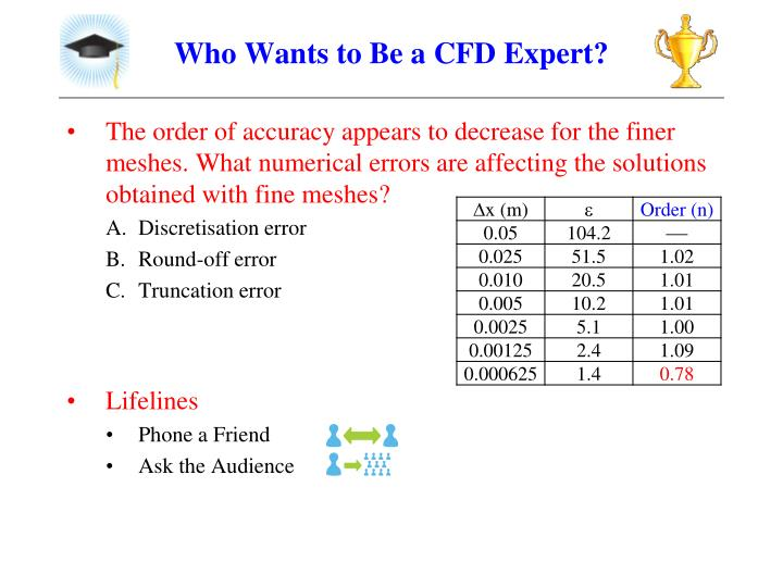 Who Wants to Be a CFD Expert?